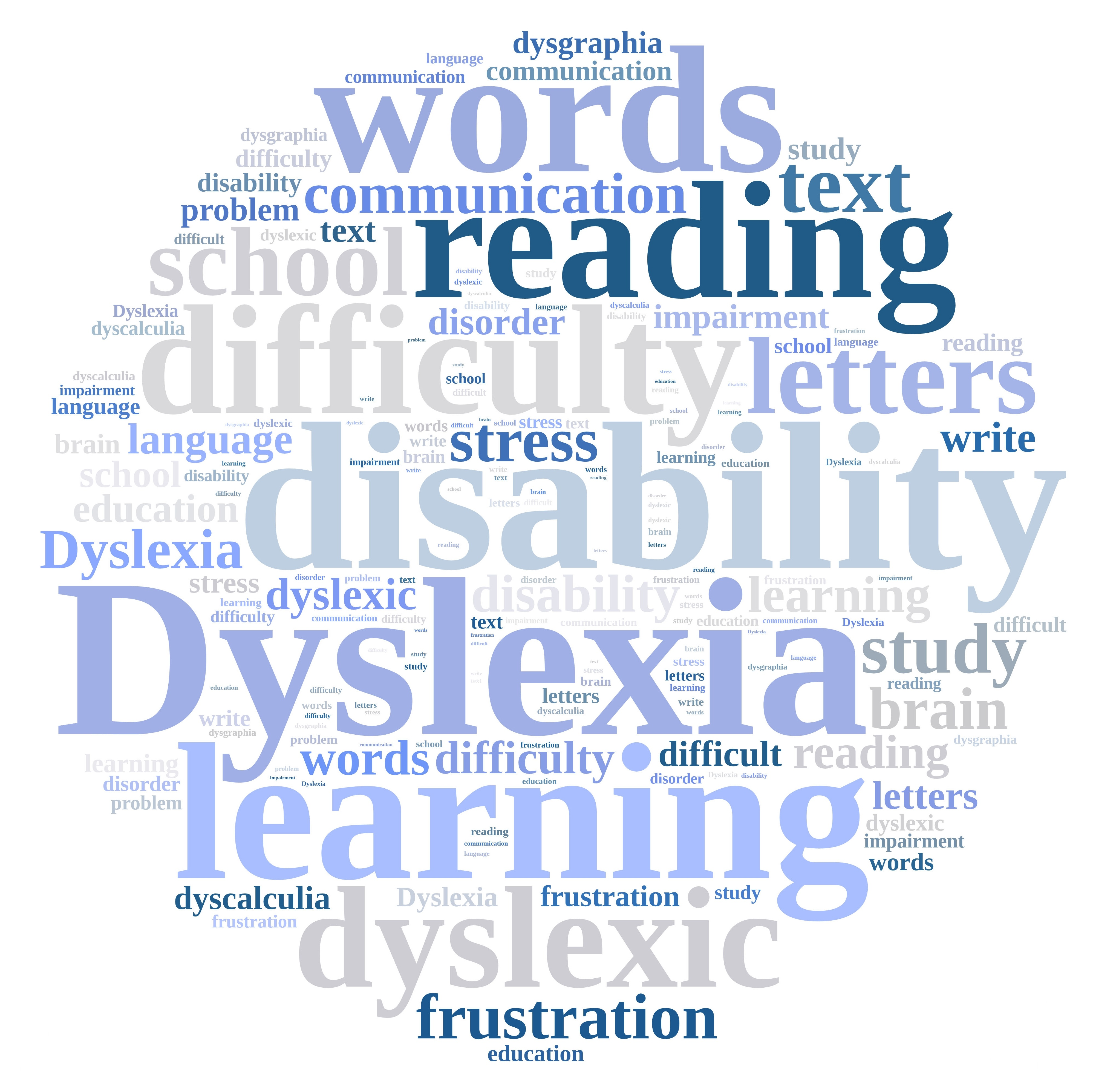 text 'dyslexia' 'words' 'learning' 'difficulty' 'disability' arranged into a circle